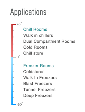 Cold Rooms
